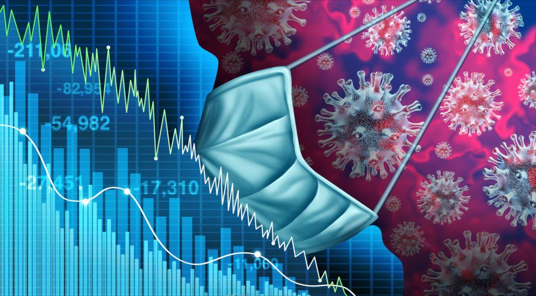 Bankructwo - pandemia Koronowirus